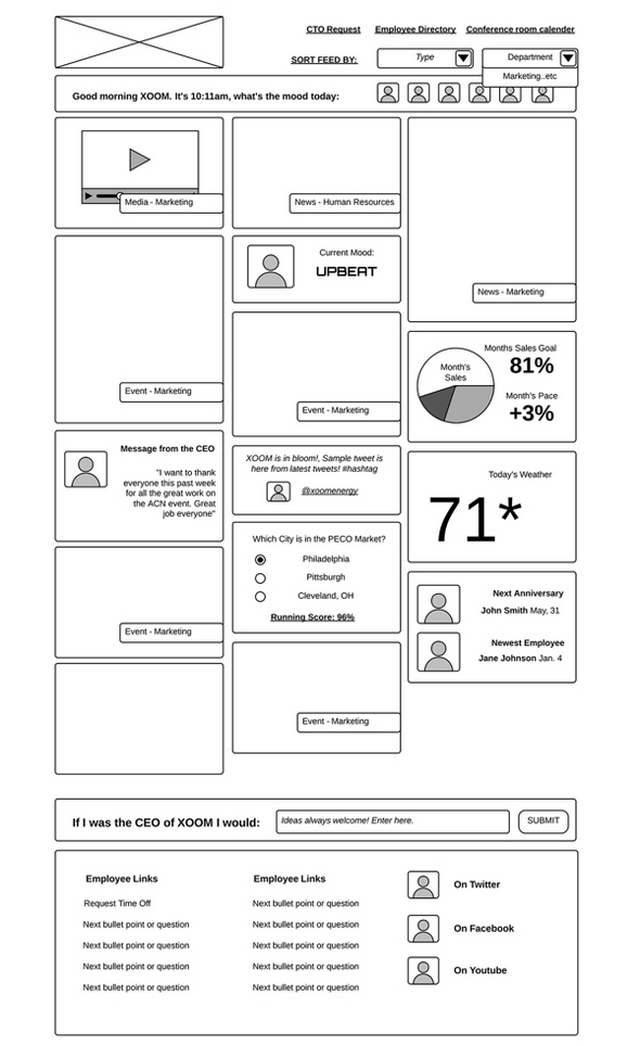 ux_design_wireframing_example