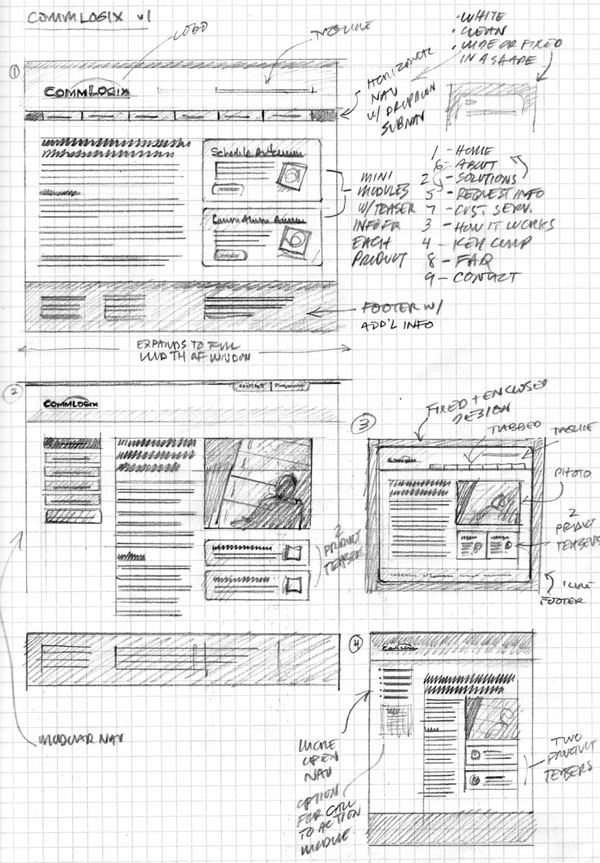 commlogix_wireframe_sketch