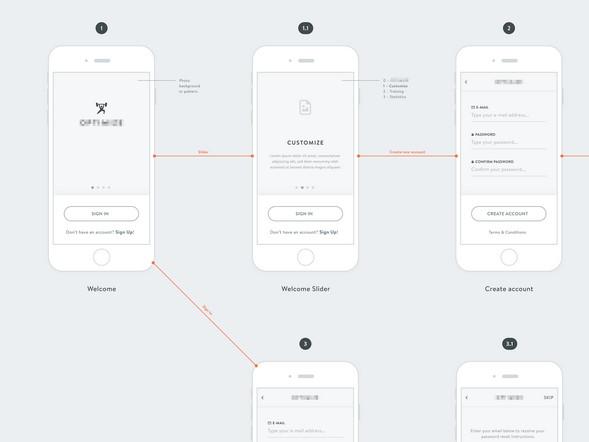 welcome_wireframe_example