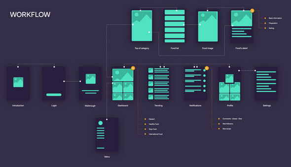 work_flow_wireframe