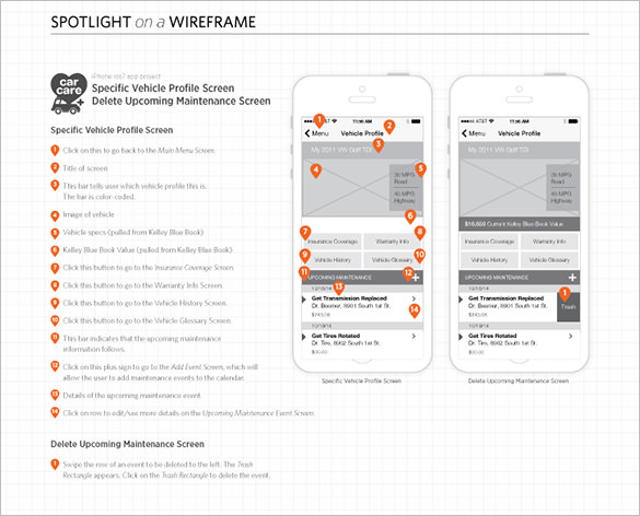 iphone_wireframe_for_car_care_example