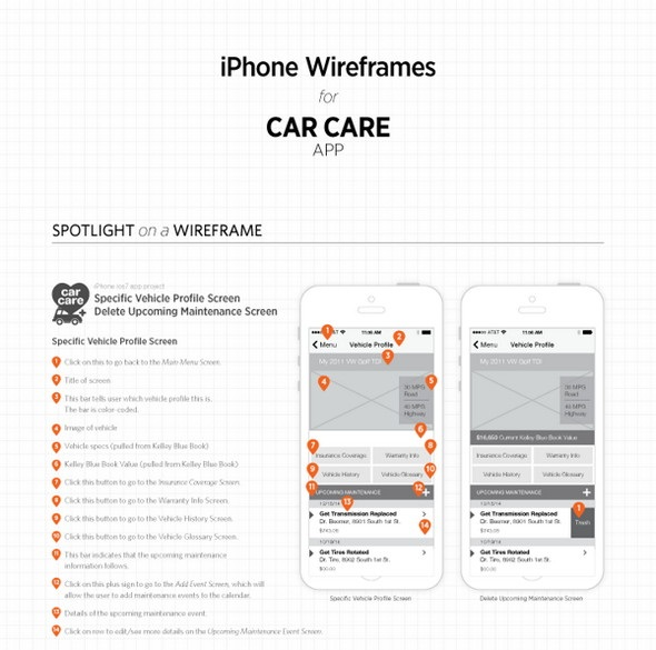 iphone_wireframes_for_car_care_app