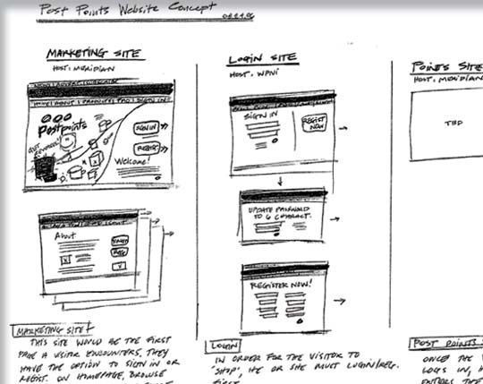 the_washington_post_post_points_website_sketch