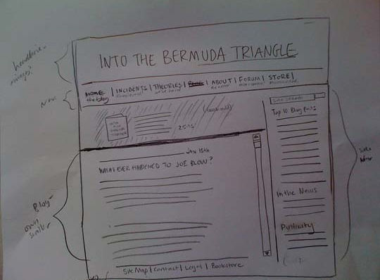 bermuda_triangle_site_organization