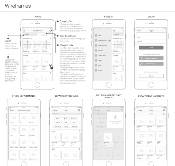 Wireframe: 50+ Website & App Wireframe Examples