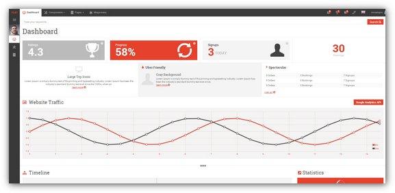 FLAT KIT - Premium Web App Template