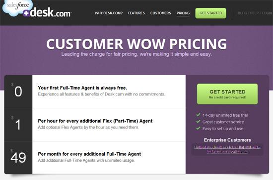 desk.com screenshot
