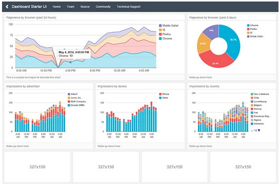 dashboards free html admin template