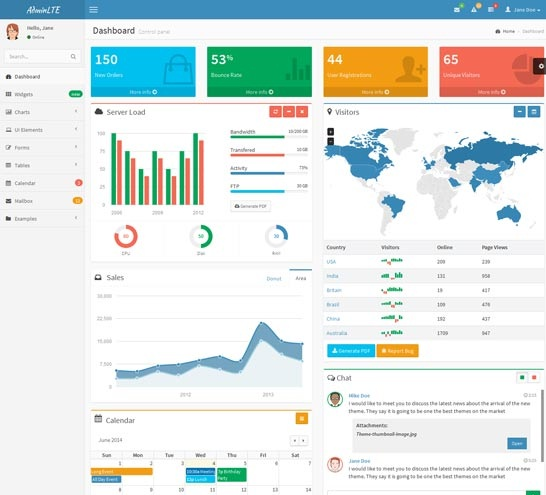 Admin Website Templates For Free Premium XDesigns - Free html dashboard templates