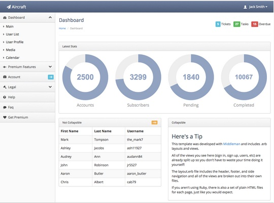 free html bootstrap admin template