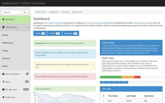 415 dashboard template