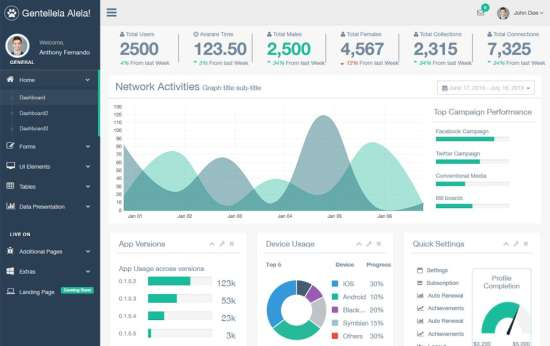 40+ Free Bootstrap Admin Website Templates - XDesigns