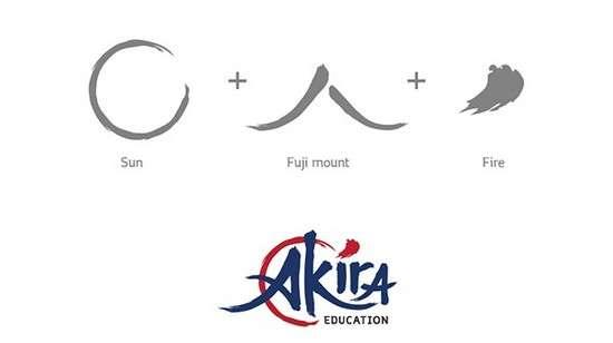branding akira education logo design