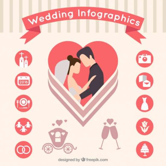 free flat wedding infographic
