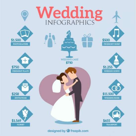 free beautiful wedding infographics