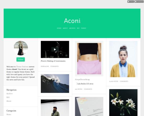 aconi