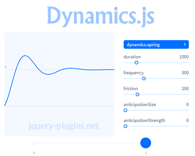 dynamics.js_javascript_library_to_create_physicsbased_animations