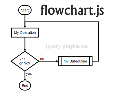 15 interactive jquery chart diagrams xdesigns flowchartjssvgflowchartdiagramswithjavascript ccuart Image collections