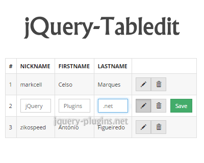 jquery_tabledit_inline_editor_for_tables_with_jquery_and_bootstrap