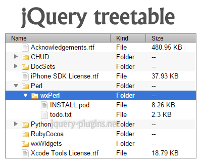 jquery_treetable_show_tree_structure_in_table