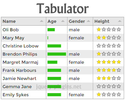 tabulator_jquery_ui_plugin_for_table_generation