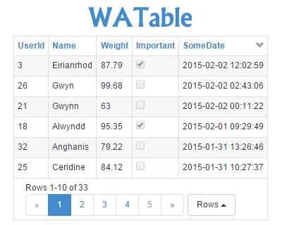 watable_customizable_jquery_table_plugin
