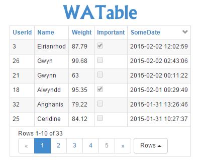 watable_customizable_jquery_table_plugin