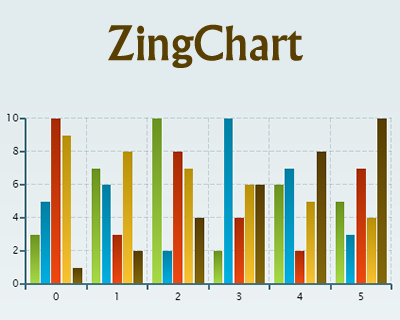 zingchart_jquery_charting_library