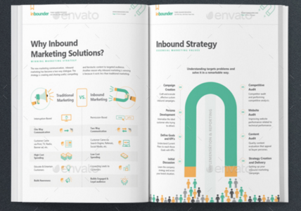 Inbound Marketing Proposal