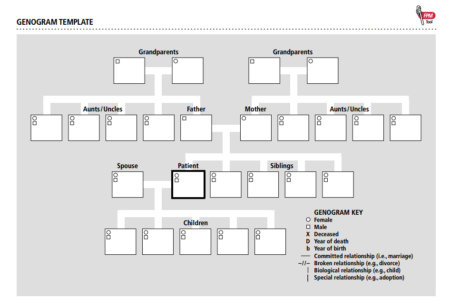 Family Practice Management Genogram Template