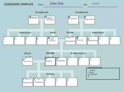 Download 10+ Free Genogram Templates & Examples - XDesigns