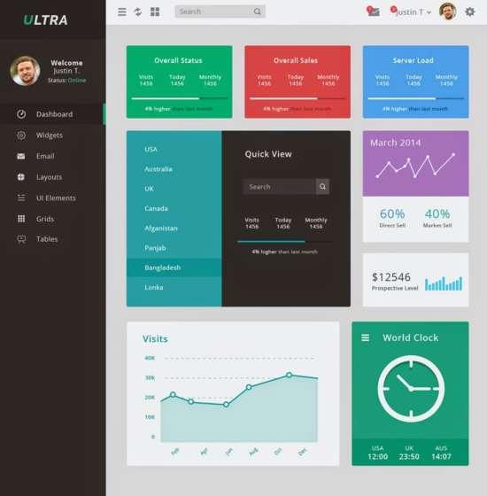 free_ultra_admin_dashboard_ui