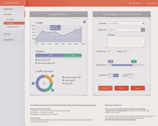 free_flat_dashboard_ui_kit_psd_template