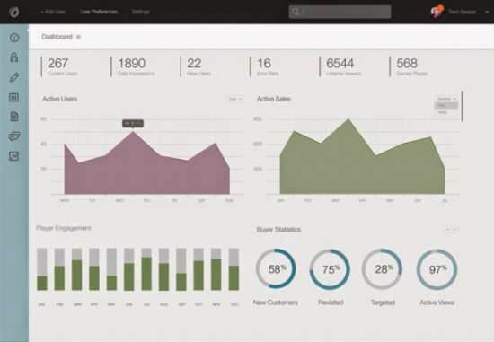 free_web_analytics_dashboard_template