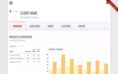 AngularJS Dashboard with D3JS