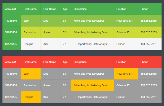 Stripo jQuery Data Tables