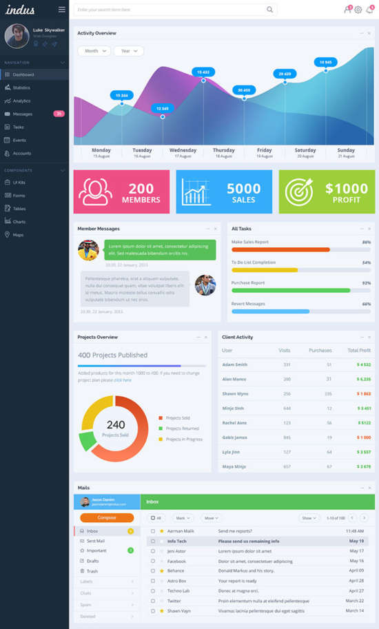 free_indus_admin_template