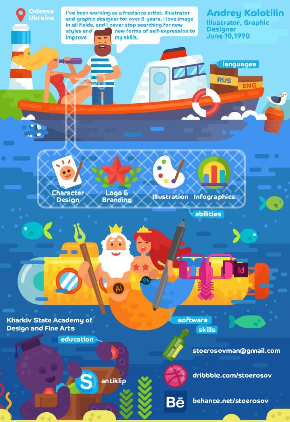 Resume Examples U0026 Design  Infographic Resume Examples