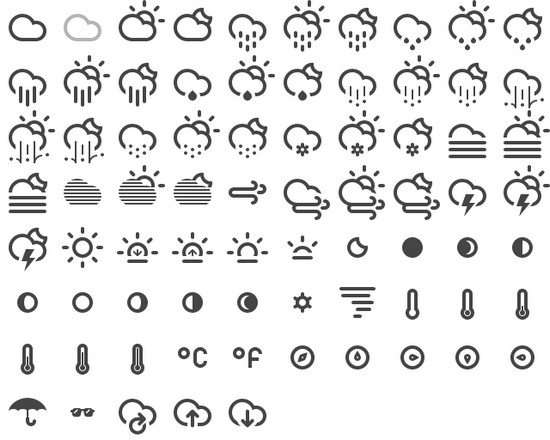 75_climatically_categorised_pictographs