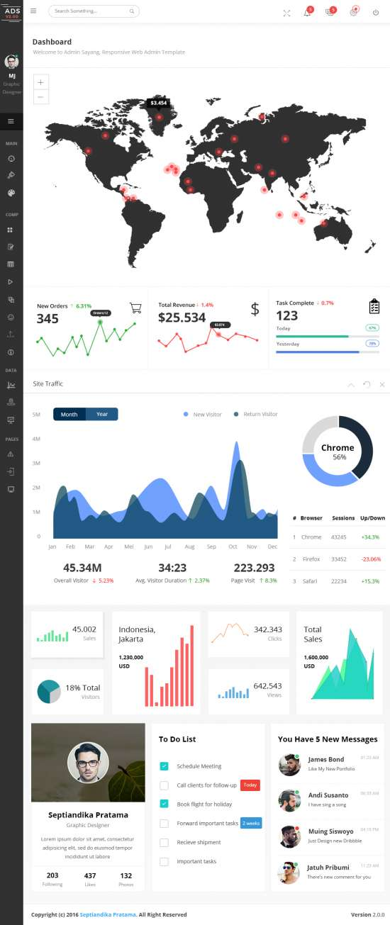 free_admin_dashboard_template_psd_for_tablet