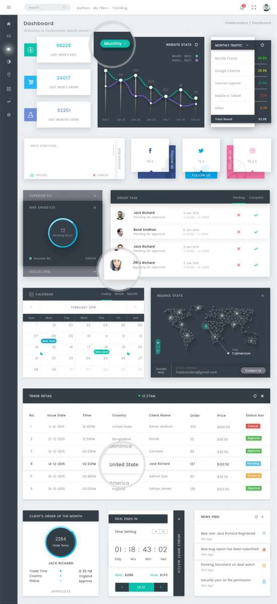 ecommerce_analytics_dashboard_psd_template