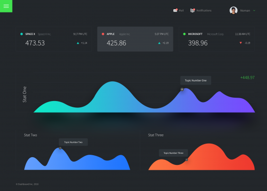 free_dashboard_template